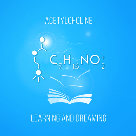 acetylcholine: Learning and dreaming concept. Acetylcholine. Learn chemistry and dream. Educational poster with book.