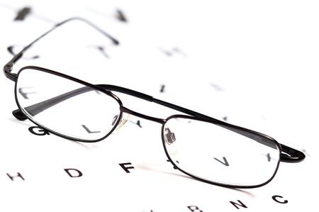 Brýle přes oko graf, detailní