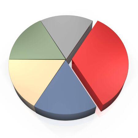 red profits of data pie