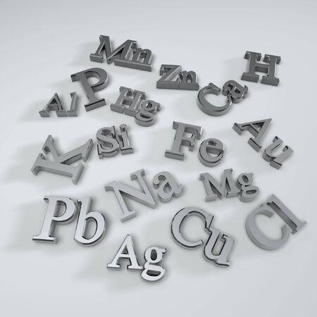 fundamental: chemical element symbols isolate on white background