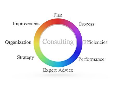 arrangement shows a consulting improvement, plan, process, organization, expert advice, performance, strategy, and efficiencies labels.  Stock Photo
