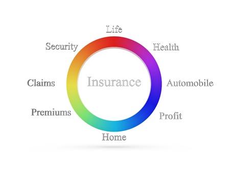 agente comercial: disposición muestra un concepto de seguro de salud, vida, auto, casa, de alta calidad, reclamaciones, los beneficios y las etiquetas de seguridad. Foto de archivo