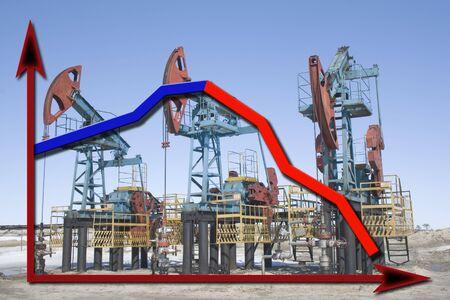 Crisis in de olie-industrie. Diagram van de tendens