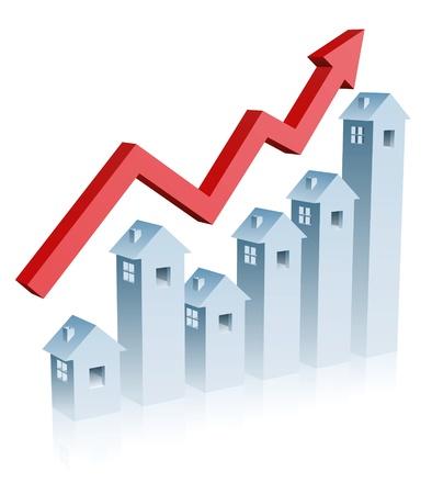 Un gráfico que muestra inmobiliario comprar y vender cambios en las tasas Ilustración de vector