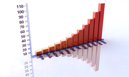 maximum: Chart Showing Growth