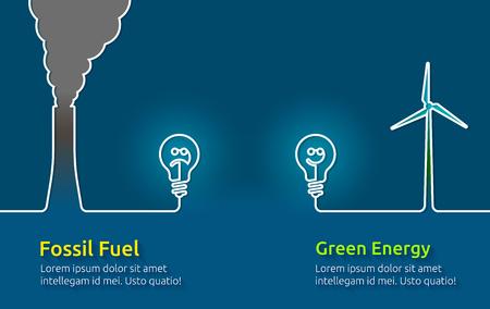 Grüne Energie VS verschmutzenden fossilen Brennstoffen