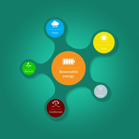 baterii: Alternatywą infografika energia, ekologia motyw