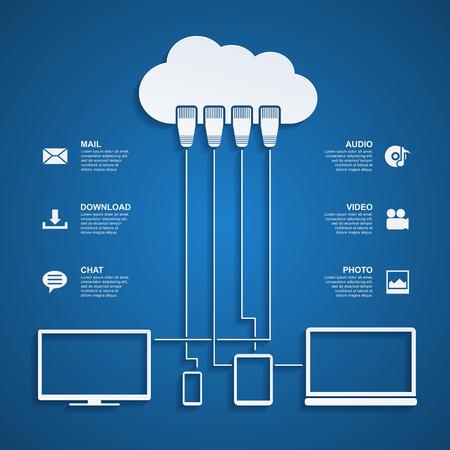 Infografik Vorlage mit Computer, Tablet und Handy in die Cloud mit Ethernet-Kabel, das soziale Netzwerk, Cloud, Internet-Konzept verbunden Standard-Bild - 33176110