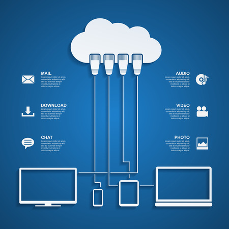 infographic template with computers, tablet and phone connected to the cloud with ethernet cable, social network, cloud, internet concept
