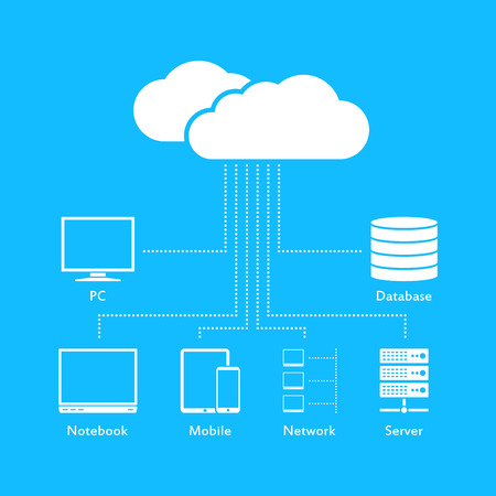flat style illustration for cloud computing, cloud data storage theme Vector