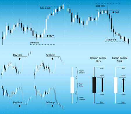 picture of candle stick graphs with trade orders description, candle morphology Illustration