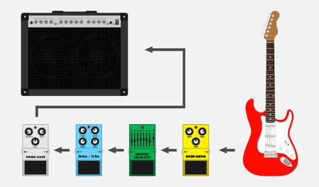 superdirecta: fotograf�a de la guitarra, guitarra y amplifyer pedales de guitarra: sobremarcha, ecualizador, retardo, puerta ruido Vectores