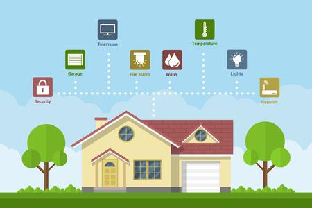 sistemas: La tecnolog�a casera elegante. Concepto de estilo Fkat de un sistema de casa inteligente con control centralizado. Infograf�a plantilla.