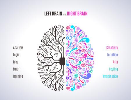 Concepto de funciones del cerebro izquierdo y derecho, analítico vs creatividad Ilustración de vector