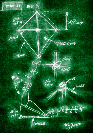 Green handmade diagram of how to build a kite