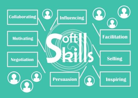Soft skills thema met labels Vector Illustratie