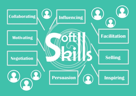 Soft skills theme with labels 免版税图像 - 55447899