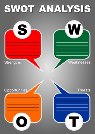 SWOT analysis diagram with multicolored speach bubbles on gray gradient background, infographic template, strengths, weaknesses, opportunities, threads.