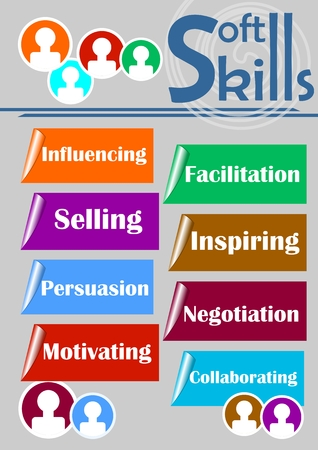 Soft skills theme with labels - influencing, facilitation, selling, inspiring, persuasion, negotiation, motivating, collaborating, multicolored graphics on gray background.