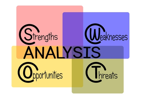 Swot analysis banner, shortcut letters in colored square transparent overlapping shapes, sparse modern design, vector concept Ilustrace