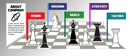 Business banner, business metaphor chessboard with some chess pieces, flags with titles vision, mision, goals, strategy, tactics