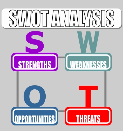 Strenghts and Weaknesses, Opportunities, Threats.. SWOT Analysis Strategy Diagram in minimalist design. Vector infographic design