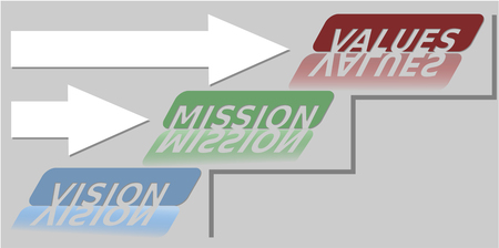 Vision, mission and values soft skills banner on light gray background, blue, green and red inscription, paper arrows,, mirror effects