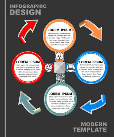 Modern infographic template with four text boxes and arrows symbolizing the cycle. Color elements on a dark background.