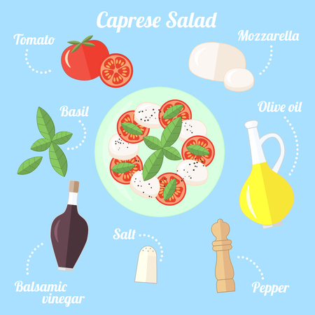 Caprese, traditional italian salad and its ingredients: tomatoes, mozzarella, Basil leaves, balsamic vinegar, olive oil, pepper, salt. Flat vector