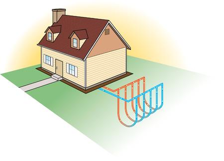 Alternative Heating-Ground Source System