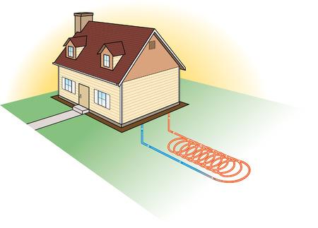 Alternatieve verwarming-Coil systeem Stock Illustratie
