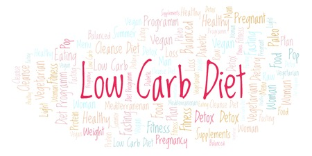 Low Carb Diet word cloud - illustration made with text only.
