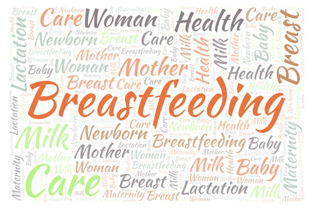 Breastfeeding  horizontal word cloud. Wordcloud made with text only.