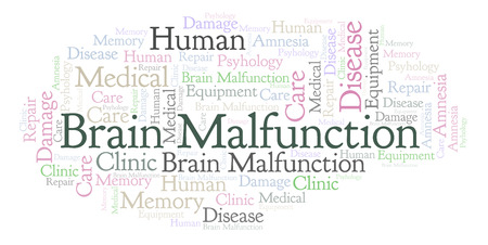 Brain Malfunction word cloud. Wordcloud made with text only.