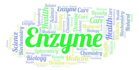 Nube de word de enzima. Wordcloud hecho solo con texto.