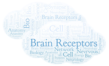 Brain Receptors word cloud. Wordcloud made with text only.