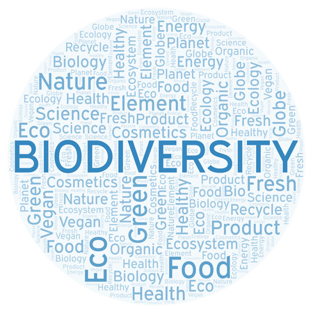 Biodiversity word cloud. Wordcloud made with text only.