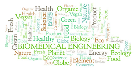 Biomedical Engineering word cloud. Wordcloud made with text only.
