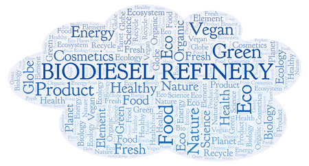 Biodiesel Refinery word cloud. Wordcloud made with text only.