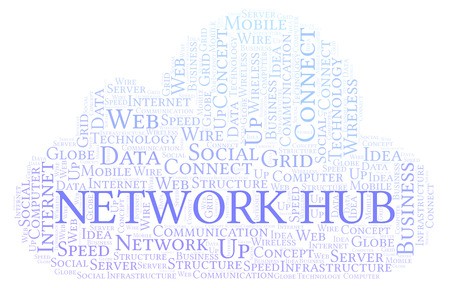 Network Hub word cloud. Word cloud made with text only.