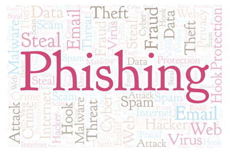 Phishing Shapes word cloud. Wordcloud made with text only.