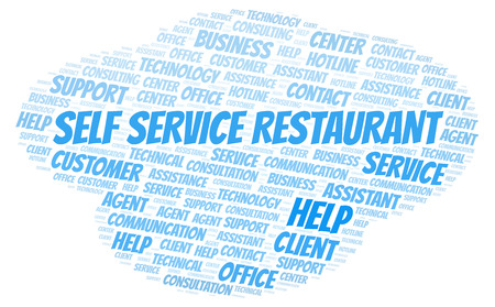 Self Service Restaurant word cloud. Wordcloud made with text only.