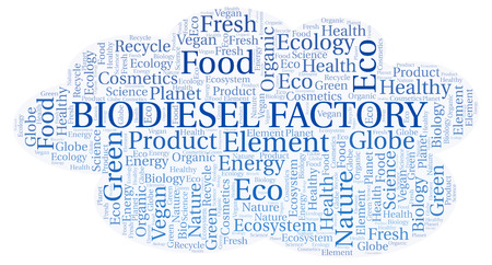 Biodiesel Factory word cloud. Wordcloud made with text only.