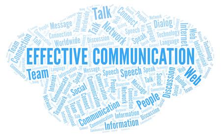 Nuage de mot communication efficace. Wordcloud fait avec du texte uniquement.
