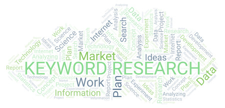 Keyword Research word cloud. Wordcloud made with text only.