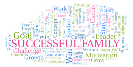 Successful Family word cloud. Wordcloud made with text only.
