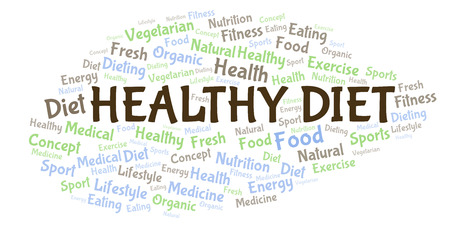 Healthy Diet word cloud. Wordcloud made with text only.