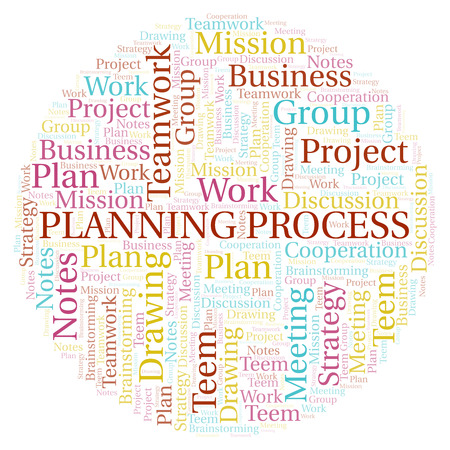 Planning Process word cloud, wordcloud made with text only.