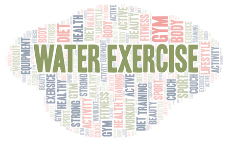 Water Exercise word cloud. Wordcloud made with text only.