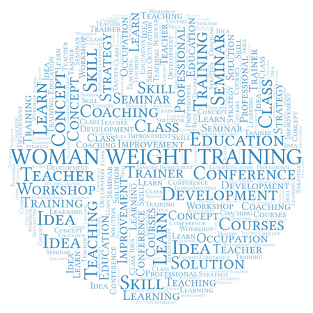 Woman Weight Training word cloud. Wordcloud made with text only.